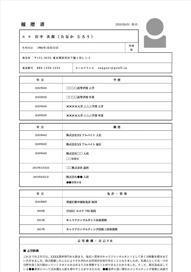 キャリアコンサルタント(カウンセラー)の履歴書サンプル