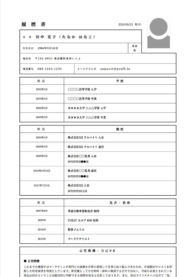 食品メーカー(研究開発)の履歴書サンプル