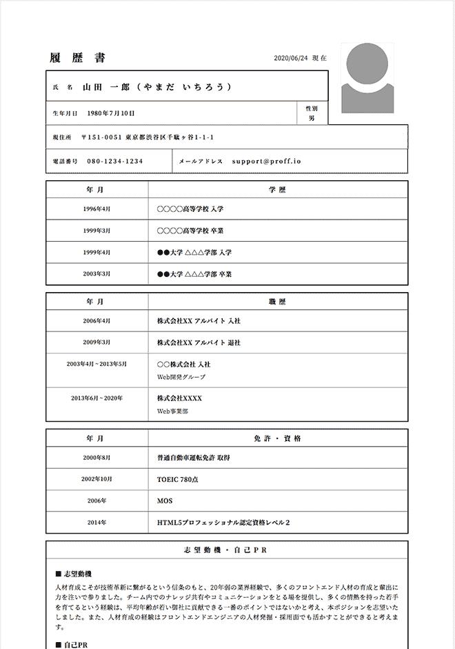 Webエンジニア(フロントエンド・受託制作)